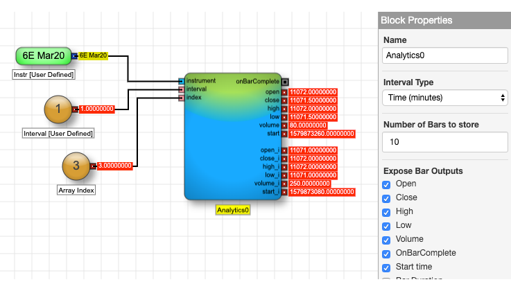 Analytics block | Miscellaneous blocks Help and Tutorials