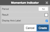 Momentum Indicator   Charts Help and Tutorials